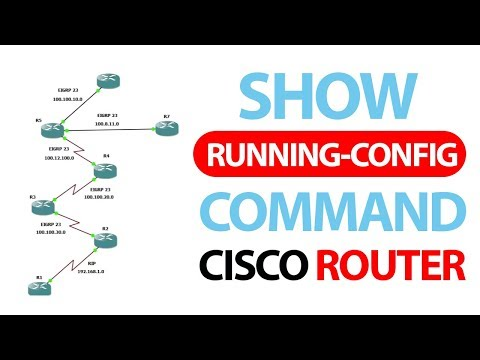 show running-config command cisco router | CCNA Quick Tip