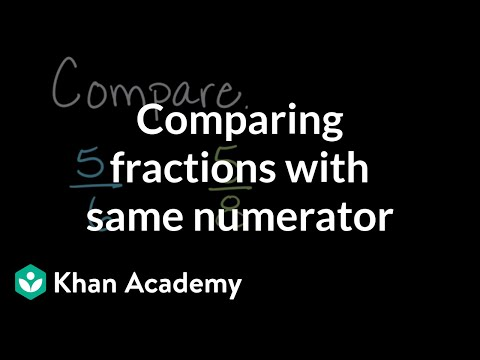 Comparing fractions with same numerator | Math | 3rd grade | Khan Academy