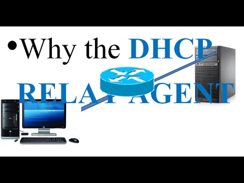 CCNA Topics – Why the DHCP RELAY AGENT