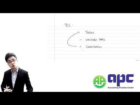 ACCA F5 Cost Volume Profit Analysis (CVP analysis)