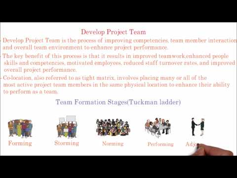 67. PMP | Develop project team process overview | Five stage of team formation | Tuck man ladder