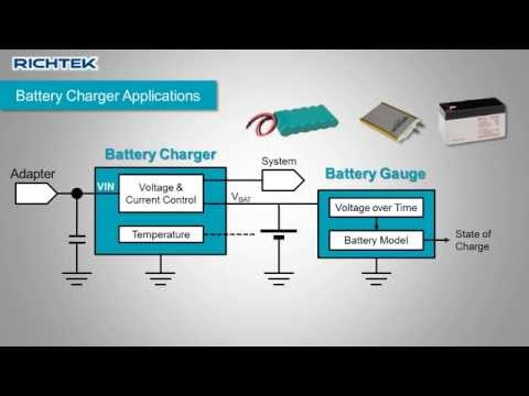 How to Select a Power Management Component for Your Application