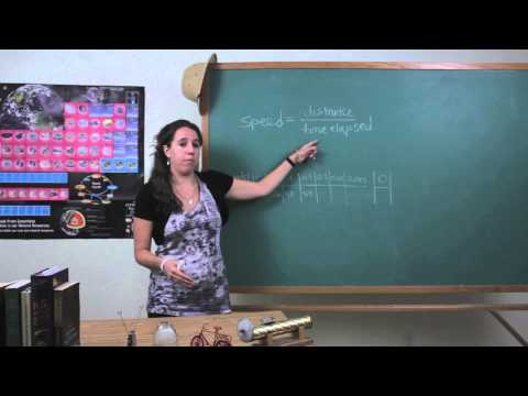 The Equation for Instantaneous Speed : Physics & Math
