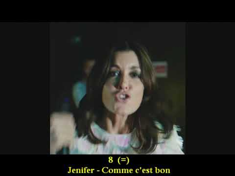 Download TOP 50 Hit Charts In France : 2019, Sep 08th MP3 Gratis
