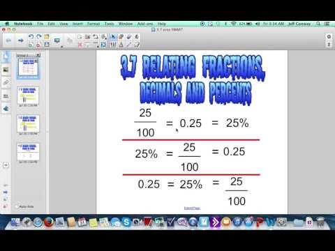 3.7 Relating Fraction, Decimals and Percents