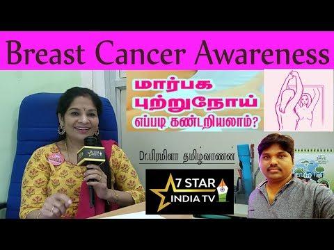 Part 3 - Self Examination - Dr E.Premila Thamizhvanan - 7Star India TV