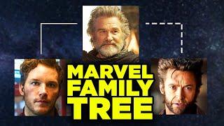 Eternals Celestial FAMILY TREE! Full Marvel Ancestry Breakdown!