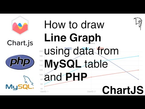 How to draw Line Graph using data from MySQL table and PHP | ChartJS