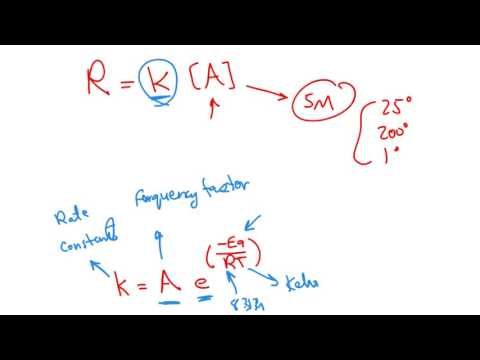 13.4 Activation Energy and Temperature Dependence fo Rate Constant 1