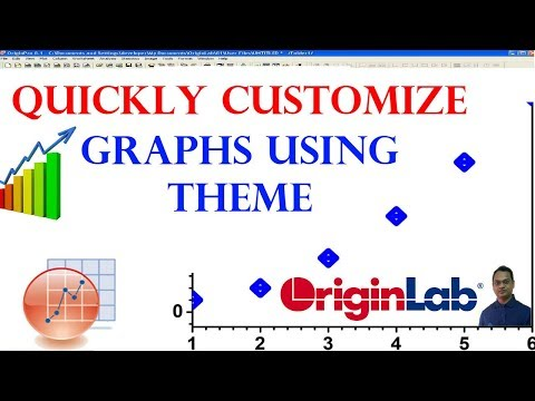 How to quickly customize graphs using Theme in OriginLab !!