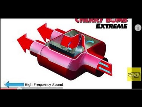 Cherry Bomb Extreme Muffler Red Loud Exhaust Sound