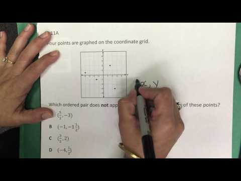 6.11A Graphing on the Coordinate Plane