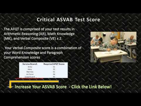 ASVAB Test Explained