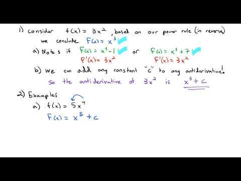 4.10 Antiderivatives