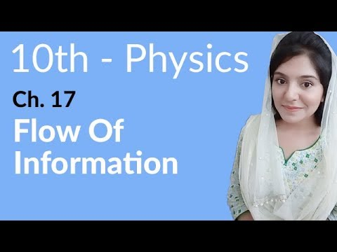 10th Class Physics Ch 17,Flow of Information-Matric Part 2 Physics Chapter 17