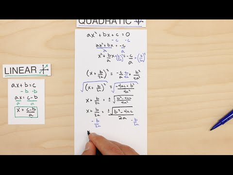 Imaginary Numbers Are Real [Part 2: A Little History]
