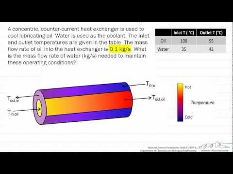 Heat Exchanger: Mass Flow Rate