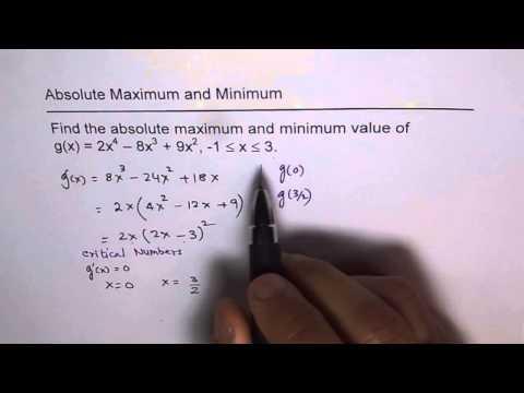 Absolute Maximum Minimum for Polynomial