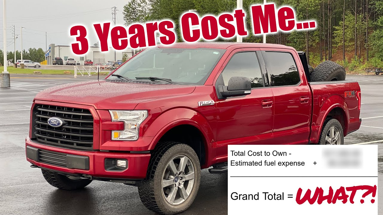 What does it ACTUALLY costs to own an F-150
