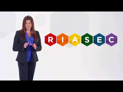 RIASEC Personalities and Environments Online NSO