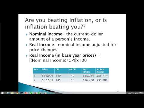 Calculating Real Income
