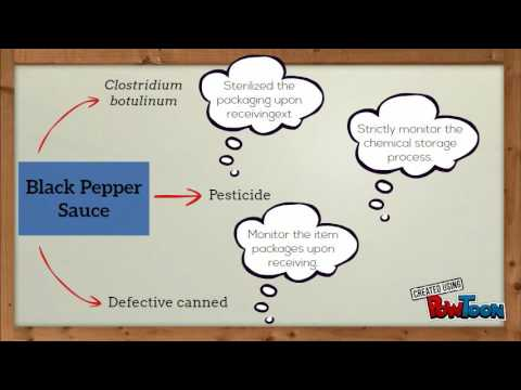 Haccp Assignment
