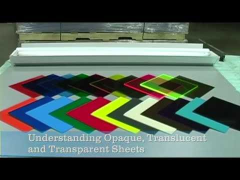 Understanding Opaque Translucent and Transparent Color Sheets