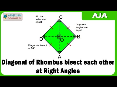 Diagonal of Rhombus bisect each other at Right Angles