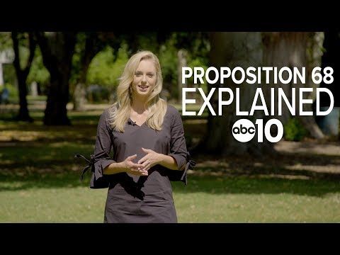 California's Proposition 68 explained