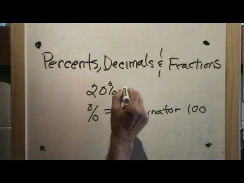 Percents 1 Percents Decimals Fractions