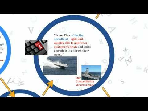 Trans Plus Software Delivers!!