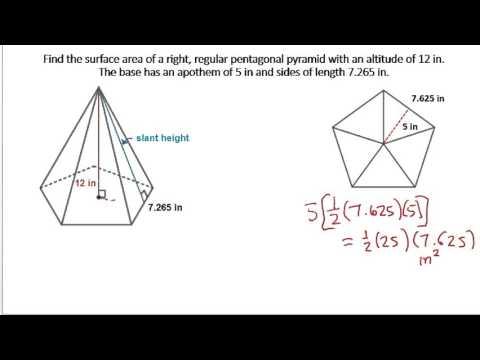 Pyramid SA