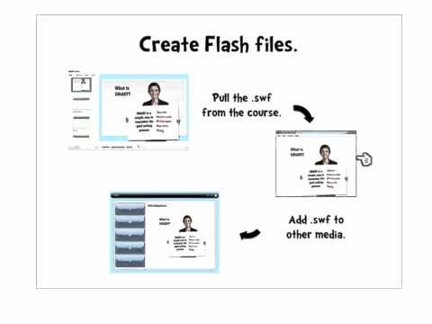 How to Use PowerPoint to Create eLearning Courses and Flash Files