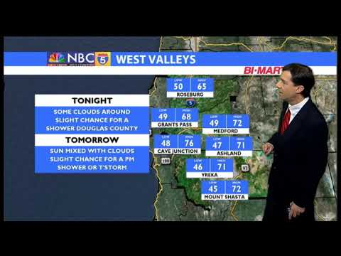 Weather 05/29/2018  (PM Edition)