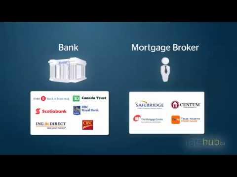Canada mortgage: learn the basics