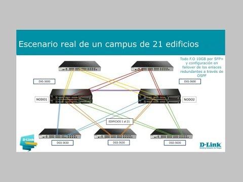 D Link Webinar Switches gestionables y Entornos Capa 3