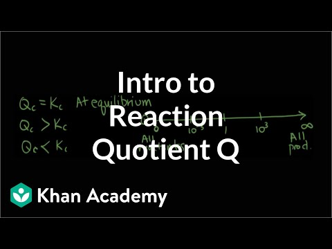 Introduction to reaction quotient Qc | Chemical equilibrium | Chemistry | Khan Academy