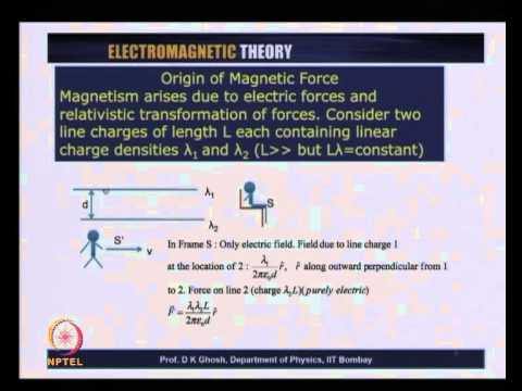 Mod-03 Lec-24 a) Force between current loops b) Magnetic Vector Potential