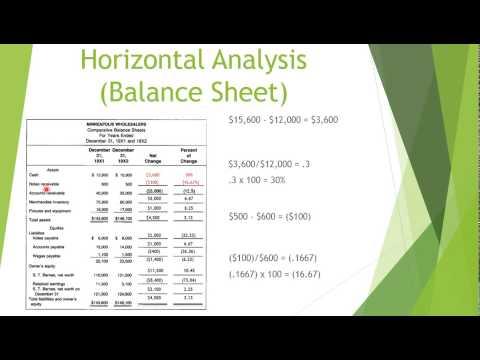TOUR 435- Horizontal and Vertical Analysis Teachback