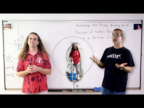 Analyzing Water in a Bucket Revolving in a Vertical Circle