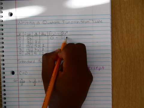 Writing a Quadratic from a table