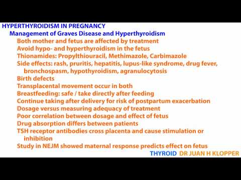 Thyroid Disease in Pregnancy Part 4 The Management of Graves Disease and Hyperthyroidism.mp4
