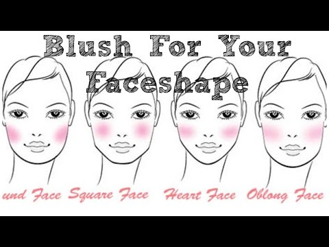 Blush For Face Shapes - Thin, Full & Angular
