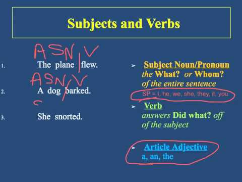 Subjects and Verbs - Horner