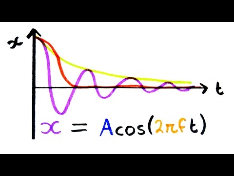 Simple Harmonic Motion | A-Level Physics | Doodle Science