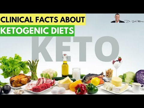♂️ Clinical Facts About Ketogenic Diets, Testosterone Levels & Sex Drive