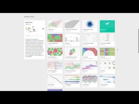 RAWGraphs - Introduction