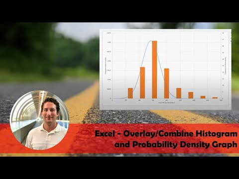 Excel Lesson 08 - Overlay/Combine Histogram and Probability Density Graph (PPE Example from NC DPI)