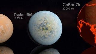 Planets Size Comparison 2018