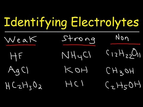 Identifying Strong Electrolytes, Weak Electrolytes, and Nonelectrolytes - Chemistry Examples